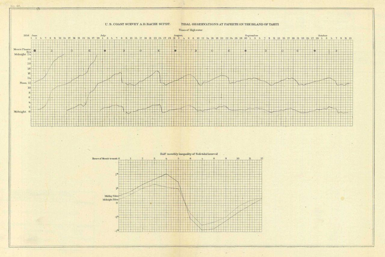 Annual Report 1864 Photo