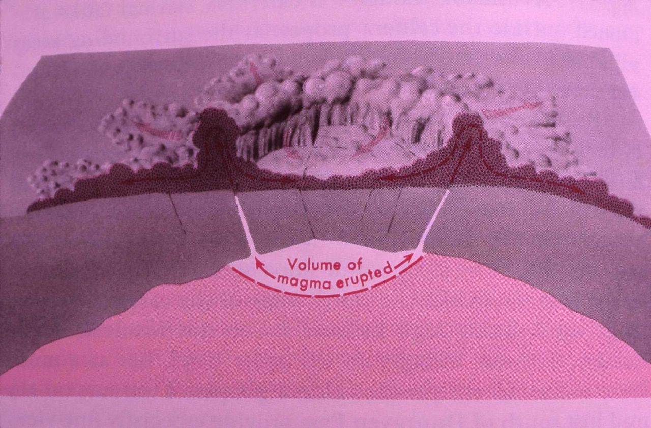 Second step in formation of Yellowstone caldera - Diagrams Photo
