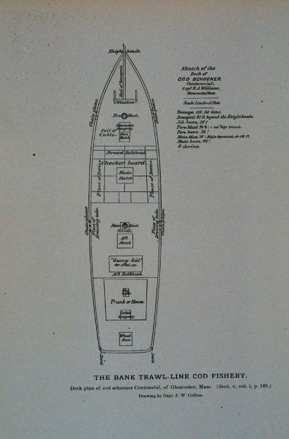 Deck plan of schooner Centennial, of Gloucester Drawing by Capt Picture