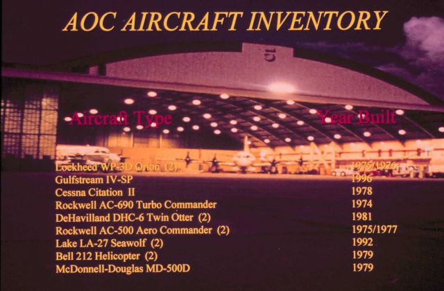 Aircraft Inventory Picture