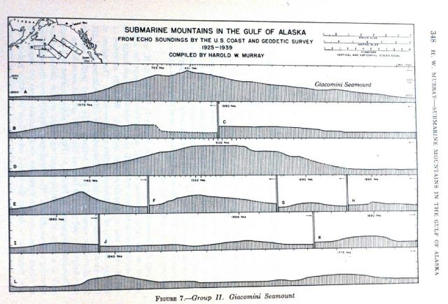 Profiles of Giacomini Seamount discovered in the Gulf of Alaska by systematic Coast and Geodetic tracklines between 1925 and 1939 Picture