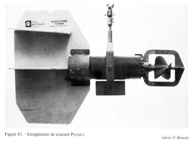 Figure 43 Picture