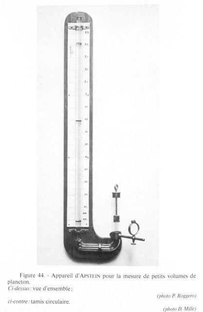 Figure 44 Picture