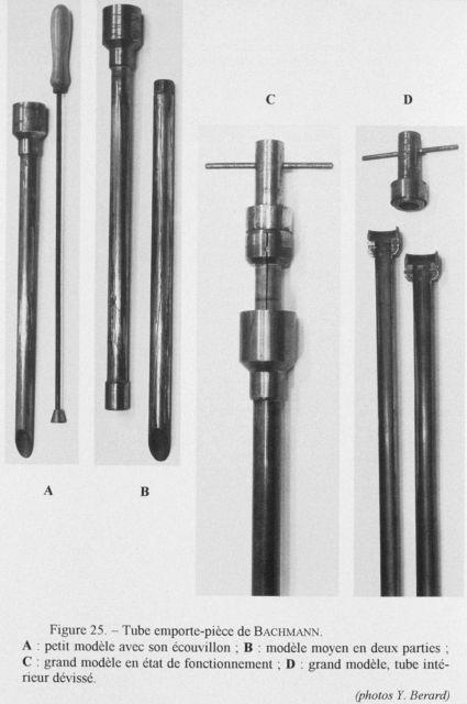 Figure 25 Picture