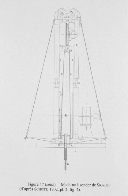 Figure 47 (cont.) Sigsbee sounding machine, designed by Lietenant Charles D Picture