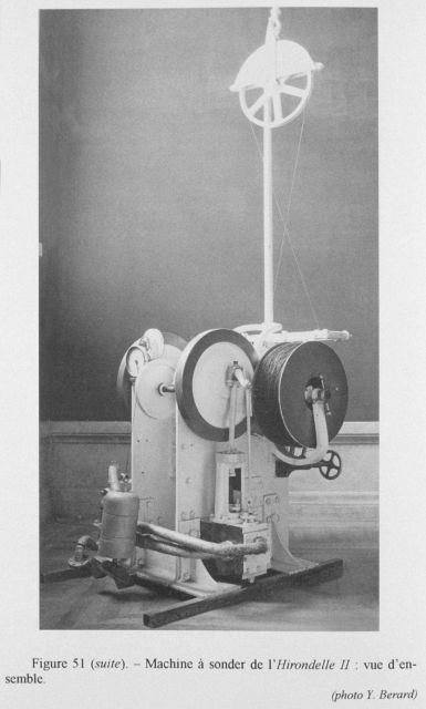 Figure 51 (cont.) The HIRONDELLE II sounding machine used by Prince Albert I of Monaco Picture