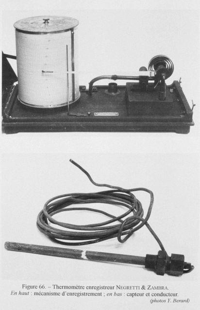 Figure 66 Picture