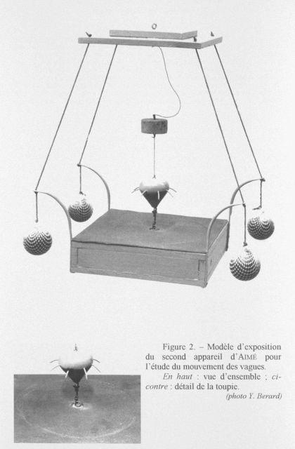 Figure 2 Picture