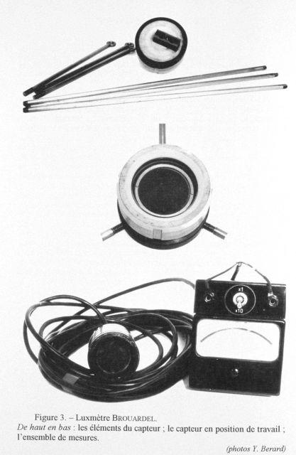 Figure 3 Picture