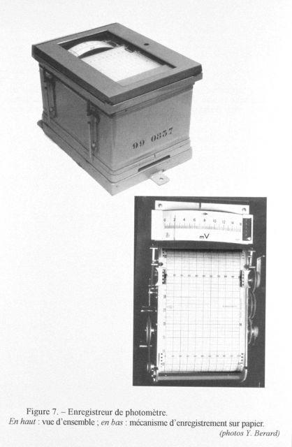 Figure 7 Picture