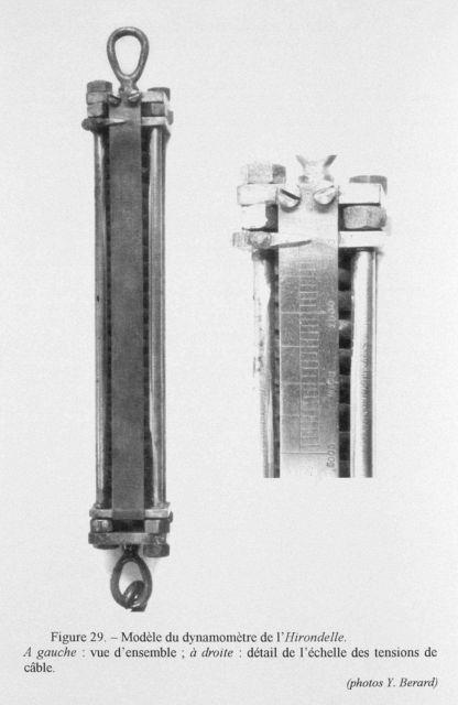 Figure 29 Picture