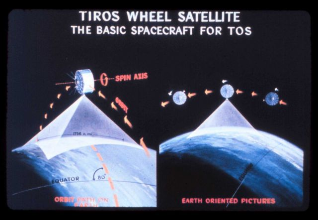 Graphic of the TIROS wheel satellite Picture