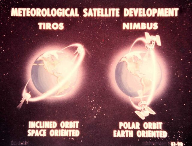 Graphic showing difference of coverage of inclined orbit satellite versus polar orbit satellite. Picture