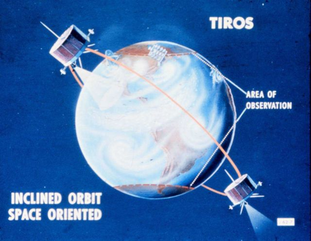 Graphic showing space-oriented TIROS satellite Picture