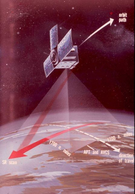 Graphic of ITOS satellite series - included ITOS-1, and NOAA-2 to NOAA-5 Picture