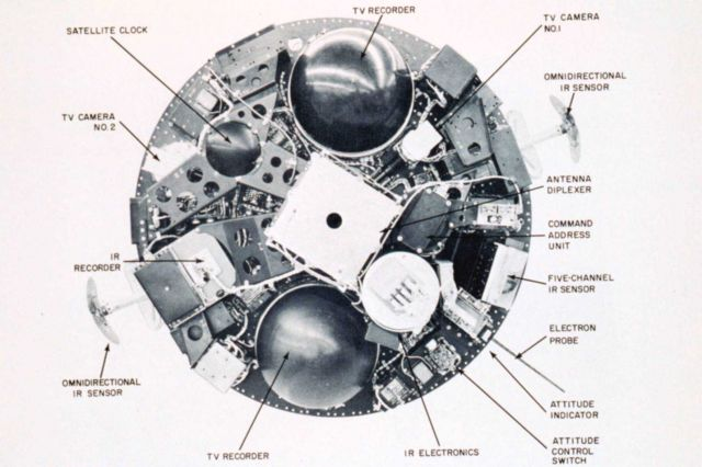 Overhead view of a TIROS satellite showing interior arrangement of satellite sensing packages including TV cameras and infra-red sensors Picture