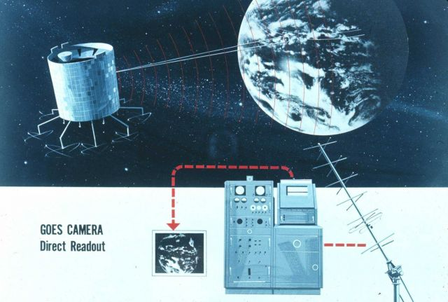 Graphic showing GOES satellite data reception and image generation Picture