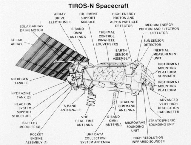 TIROS-N satellite. Picture