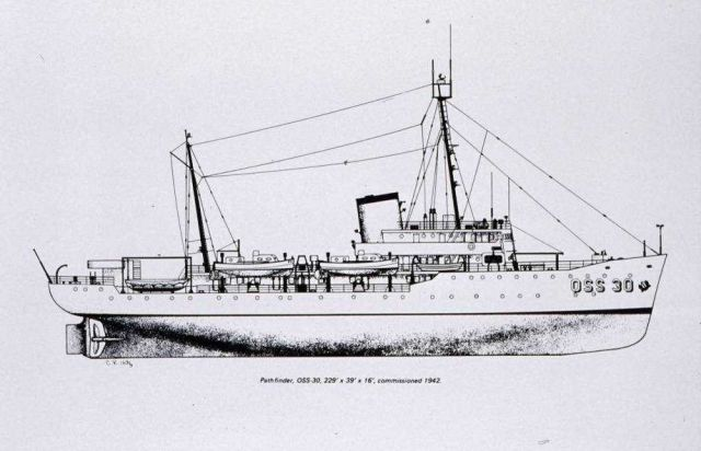 Coast and Geodetic Survey Ship PATHFINDER - line drawing Picture