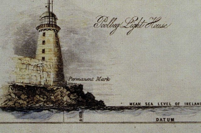 Diagram showing relationship of tide to marker at Poolbeg Lighthouse Picture