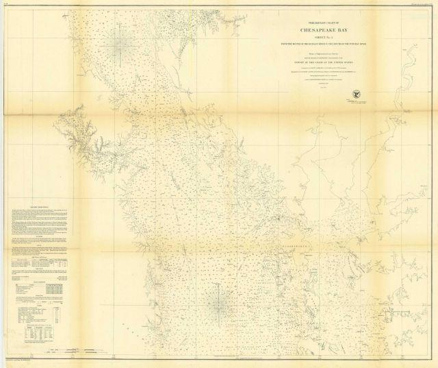 Annual Report 1857 Picture