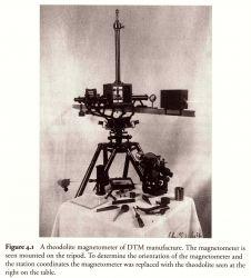 A theodolite magnetometer of Carnegie Institution Department of Terrestrial Magnetism design. Image