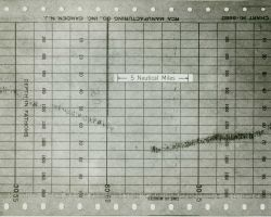 The axis of the Aleutian Trench as shown on the recording of an early deep water recording instrument. Photo