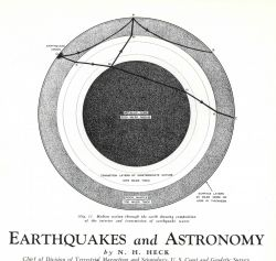 A median section through the earth showing composition of the interior and transmission of earthquake waves Photo