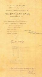 Title block of original Chart of the hydrographic survey H-457 of