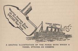 Graphic illustration of the force with which a vessel strikes an iceberg In: Marshall, Logan 1912 Photo