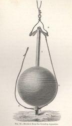 Figure 39 Photo