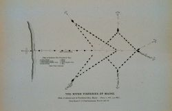 Plan of salmon-net, Penobscot River, Maine From Report U Photo