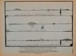 Profiles of the east coast of Saint Paul's Island Drawing by H Photo