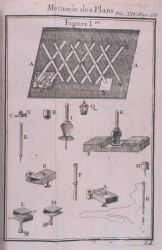 Drawing instruments - apparently used to transfer points and change scales Photo