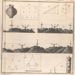 Various surveying concepts Photo
