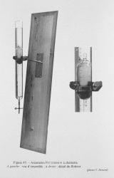 Figure 45 Photo
