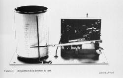 Figure 35 Photo