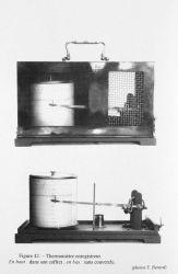 Figure 42 Photo