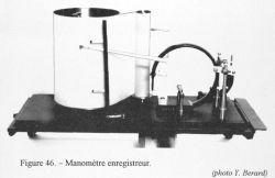 Figure 46 Photo