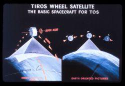 Graphic of the TIROS wheel satellite Photo
