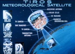 Graphic of TIROS meteorological satellite system showing components and photo products. Photo