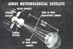 Artist's conception of the AEROS meteorological satellite system Image