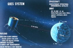 Graphic of GOES satellite operation Photo