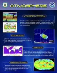 ATMOSPHERE: Poster of satellite applications used in atmospheric studies. Photo