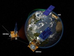 Conceptual diagram of NOAA satellite systems Photo