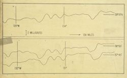 Early magnetic profiles from PIONEER surveys Photo