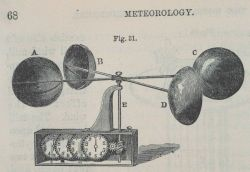 Robinson's Anemometer, a cup anemometer used to measure wind speed Photo