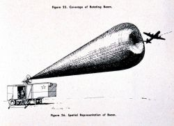 Artist's conception of radar beam pattern of Radio Set SCR-584, a mobile radar unit Photo