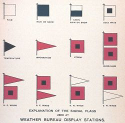 Signal flags used at Weather Bureau Display Stations Photo