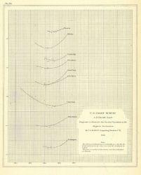 Annual Report 1856 Photo